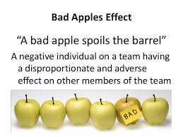 1 bad apple spoils the group. Image of 6 green apples, 1 labeled bad.